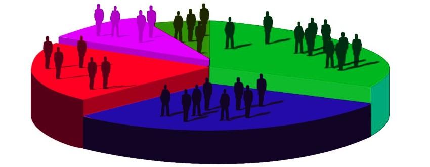 Что такое «маркетинговое исследование»?