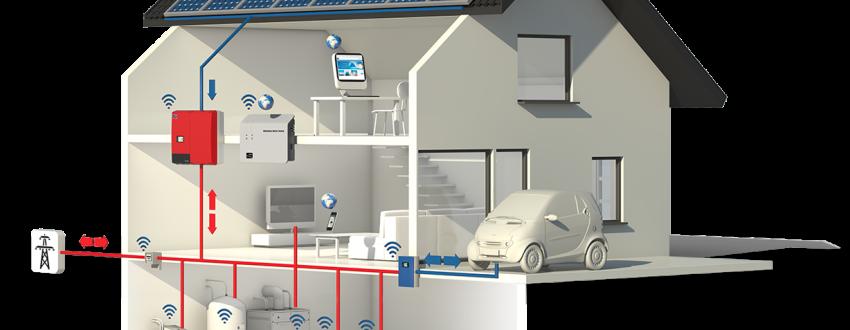 Бизнес идеи — установка системы «умный дом»