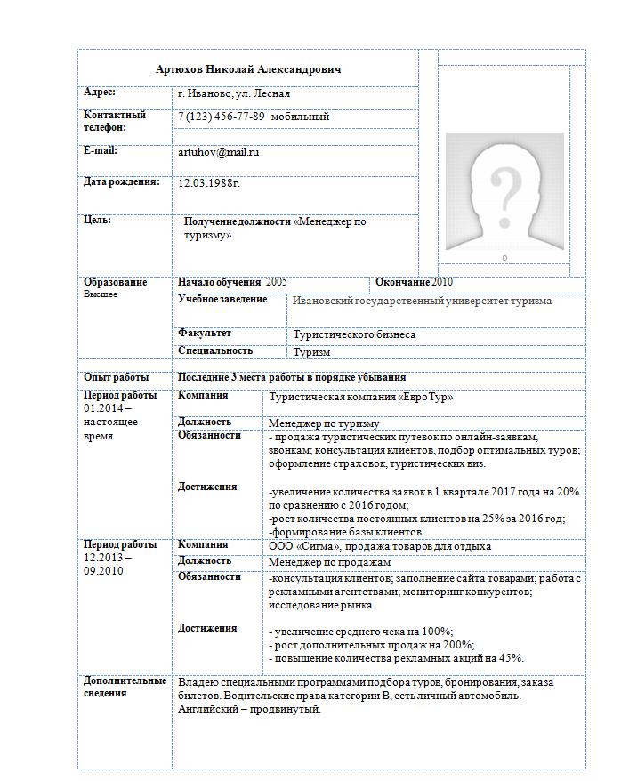 Пример CV менеджера по туризму